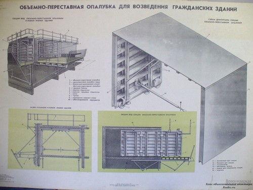 Объёмно-переставная опалубка для возведения гражданских зданий