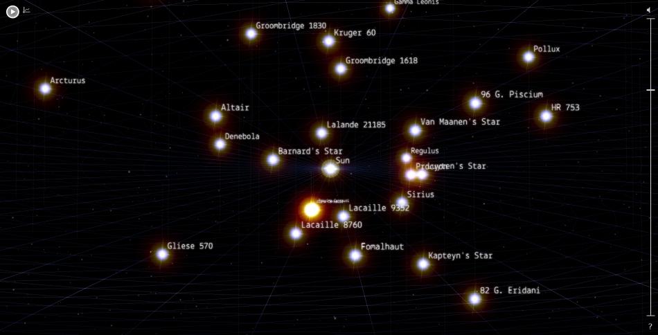 его опасен ближайшая солнечная система к нашей фото торговая сеть сладко