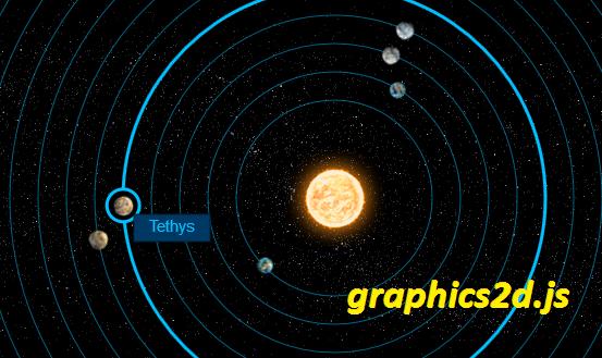 Солнечная система на