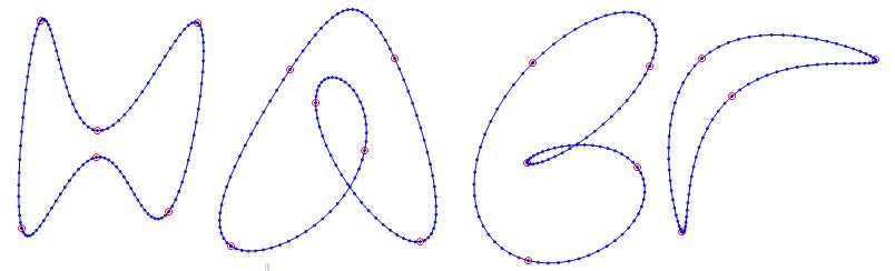 Интерполяция замкнутых кривых
