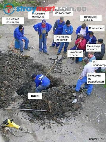 Typical rake on the way of the programmer from Junior'a to Senior'U