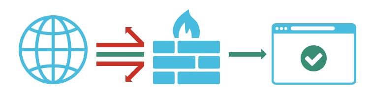 Защита сайта от хакерских атак — Web Application Firewall