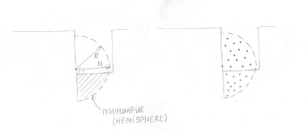Normal-oriented Hemisphere SSAO для чайников