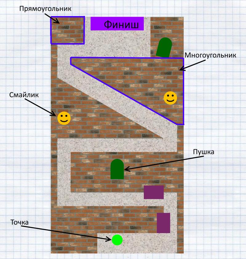Геометрия в компьютерных играх