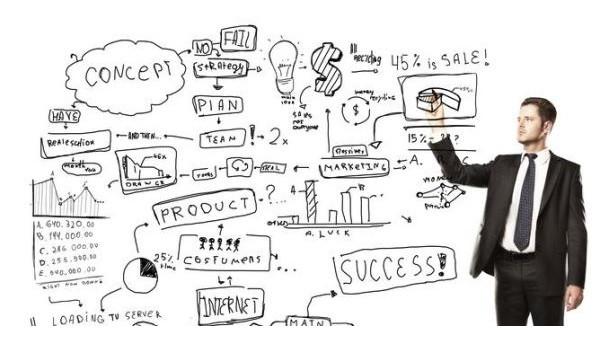 Бизнес идеи от а до б от в до новые бизнесидеи за рубежом