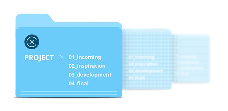 Структура проектной папки дизайнера