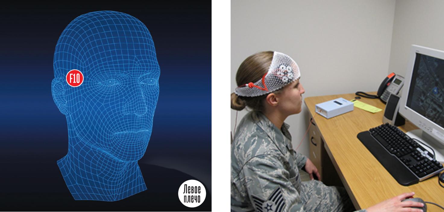 Биохакинг мозга: куда располагать электроды, чтобы стать умнее?