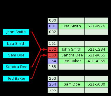 delphi в linux: