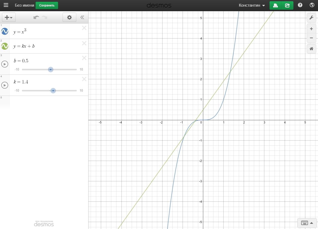 3d график функции онлайн