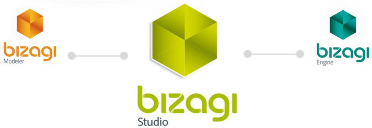 Bizagi — system of modeling, development and execution of business process. The description with an example