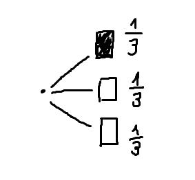 Монти Холл Дерево решений 1