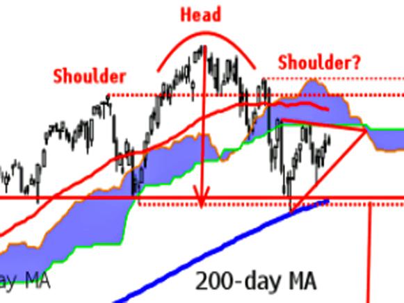 Какими могут быть алгоритмы для торговли на бирже: Базовая классификация
