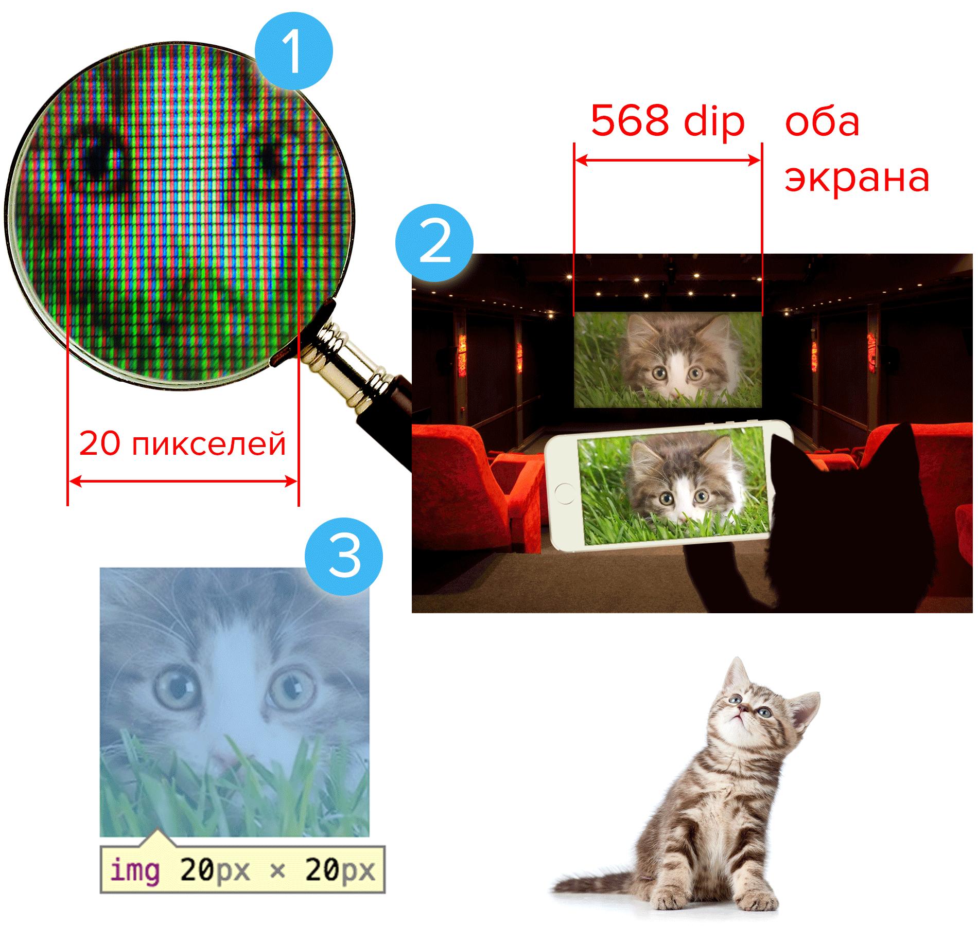 могут это что такое пиксель определение для фото даны инструкции разных