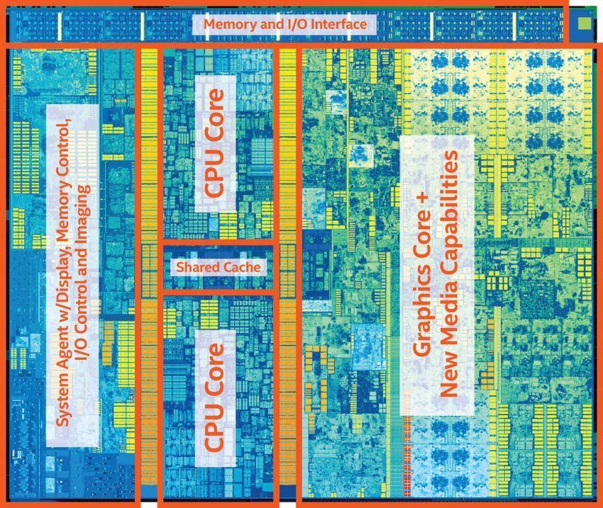 Процессоры Intel и AMD следующего поколения не будут поддерживать Windows 7 и 8/8.1