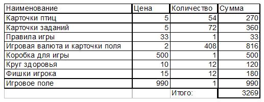 Браузерна гра Пернатск
