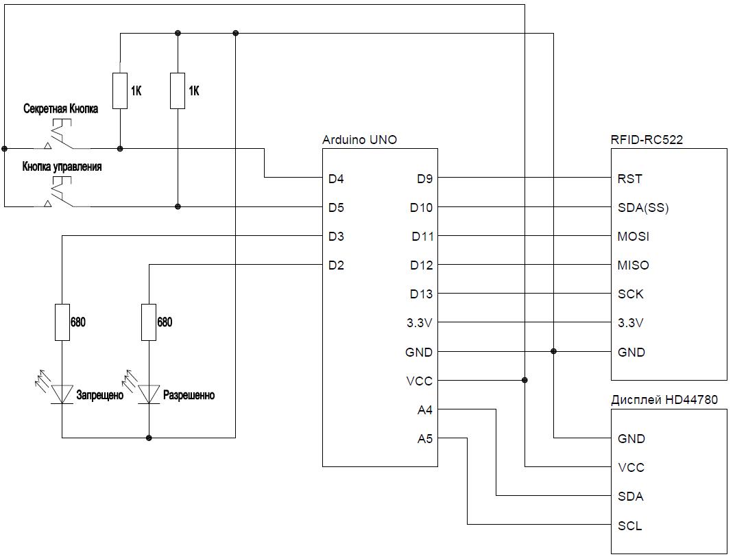 Создание системы ограничения доступа в программе FLProg с применением RFID-RC522