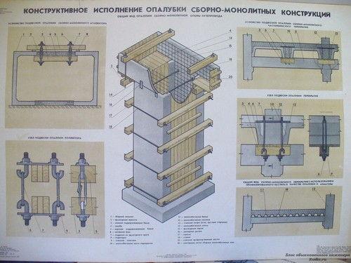 Конструктивное исполнение опалубки сборно-монолитных конструкций