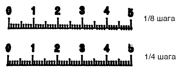 Comparison of the quality of the received image from the number of microsteps in a step