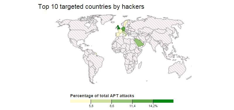 Опубликован рейтинг стран, более всего страдающих от хакеров