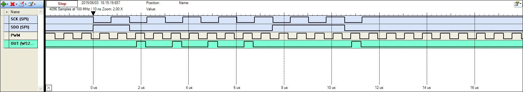 синтезе логической схемы с