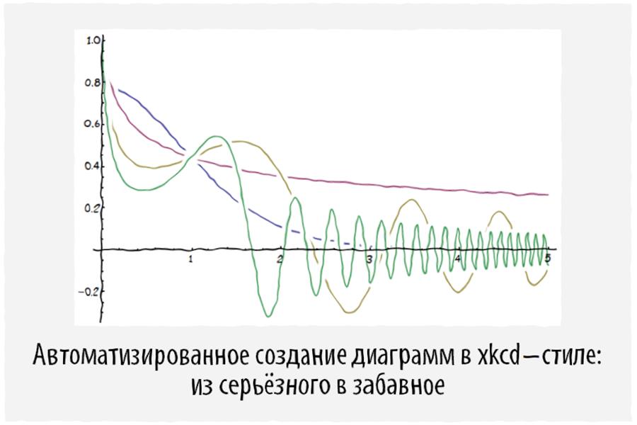 Автоматизированное создание диаграмм в xkcd-стиле: из серьёзного в забавное