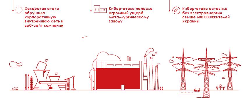 Самые громкие кибер атаки на критические инфраструктуры Блог  Электросеть Украины