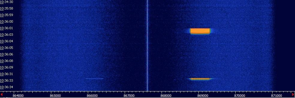Тестирование радиомодемов LoRa/LoRaWAN RN2483. Часть 1, LoRa
