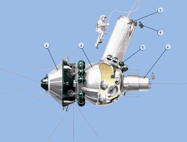 Первые космонавты вышедшие в открытый космос