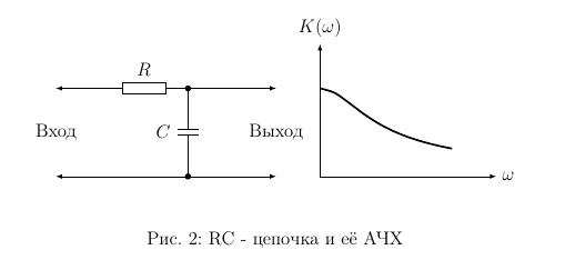 Электрические схемы средствами