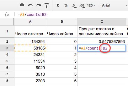 Применить формулу в таблице гугл