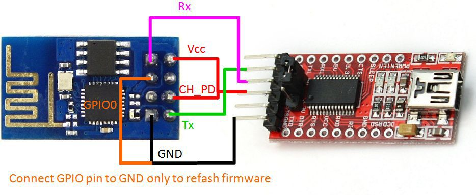 DIY Arduino Board and FTDI Programming