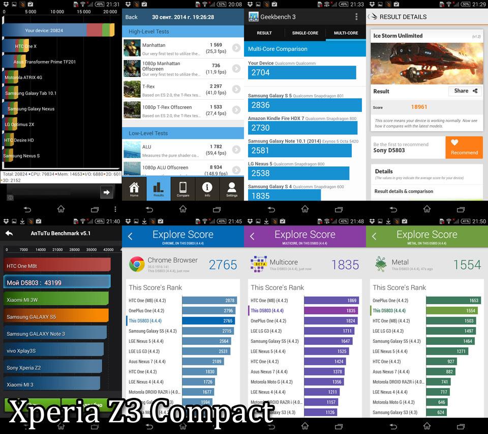 Двойной обзор Xperia Z3 и Z3 Compact