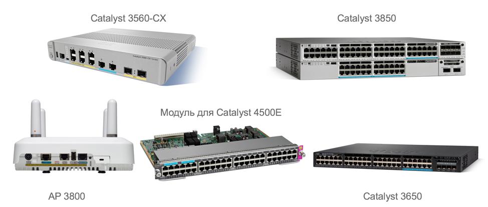 Как подготовиться к 802.11ac Wave2 или мультигигабитные коммутаторы Cisco (с поддержкой технологии NBASE-T/802.3bz)