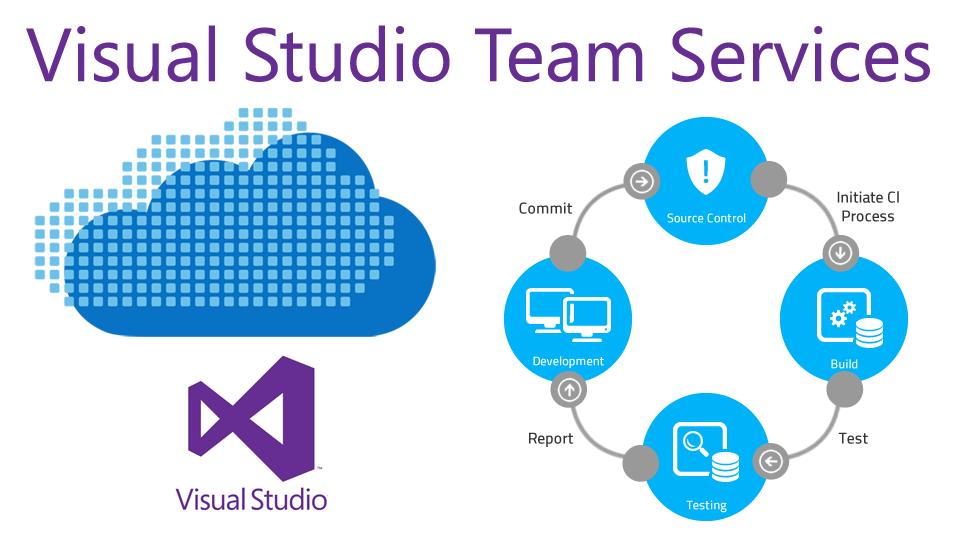 Continuous Integration UWP приложений в Visual Studio Team Services
