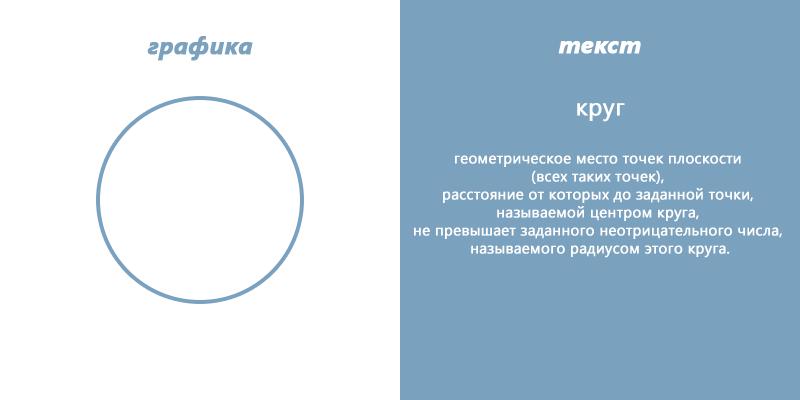 Графическое описание владения и заимствования в Rust
