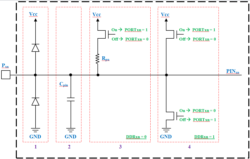 Устройство и работа портов ввода-вывода микроконтроллеров AVR. Часть 1