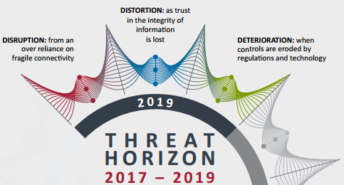 Threat Horizon 2019 logo