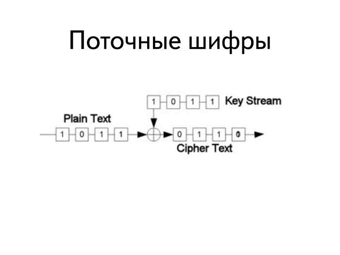 Схема работы поточного шифра