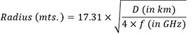 Формула расчета зоны Френеля в центральной ее точке