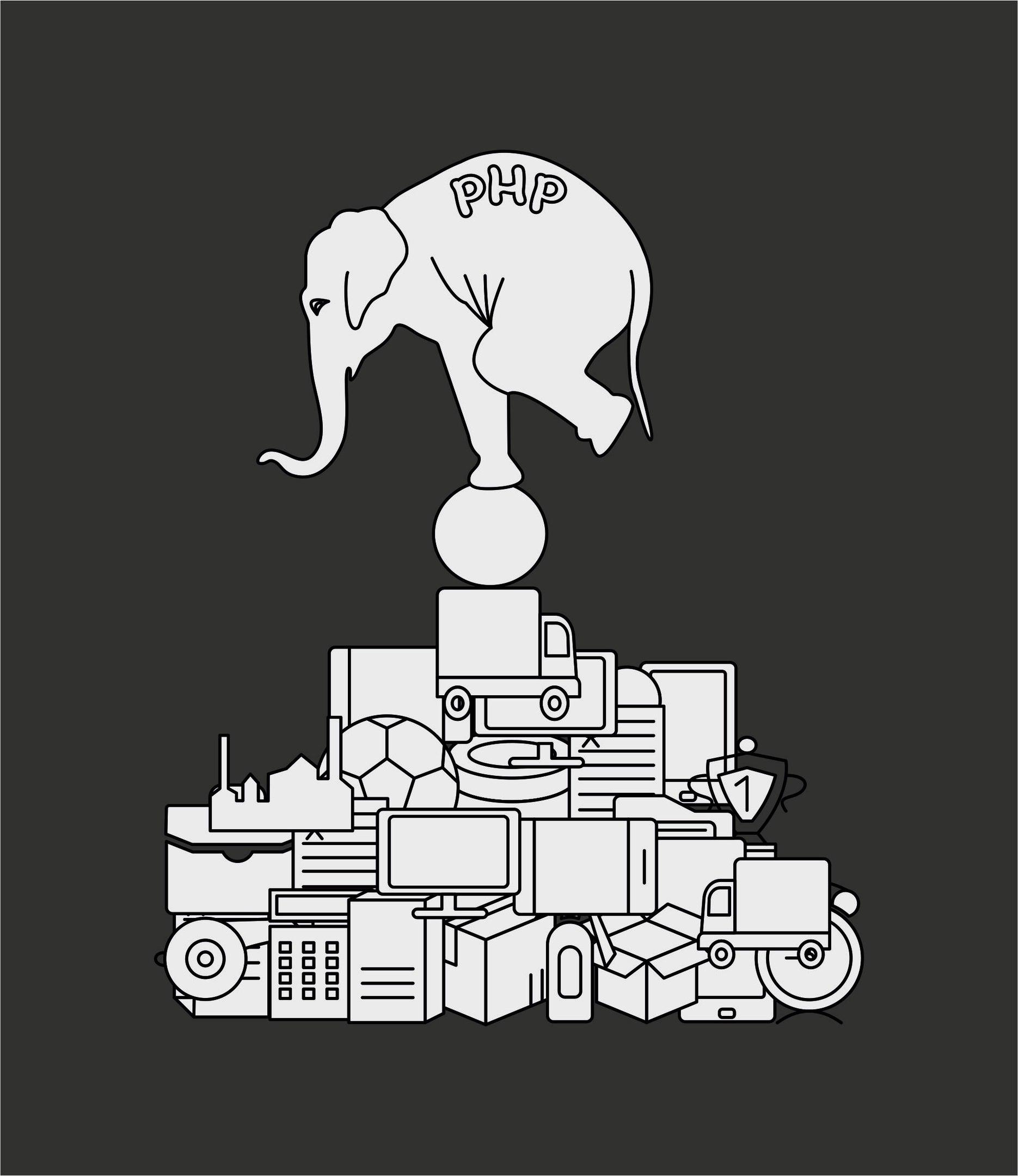 Решение проблем организации бизнес-логики в PHP или как пойти своим путем