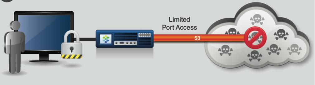 Response Policy Zones (RPZ) на страже сети