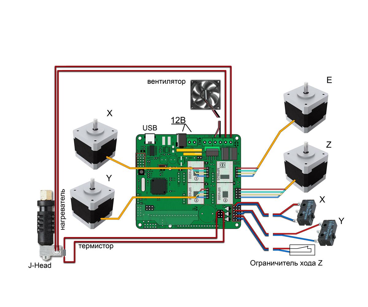 схема электрическая принципиальная 3d принтера MC5