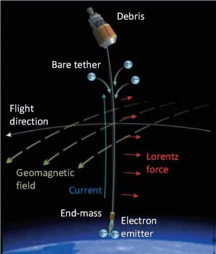 Кружок не только физики