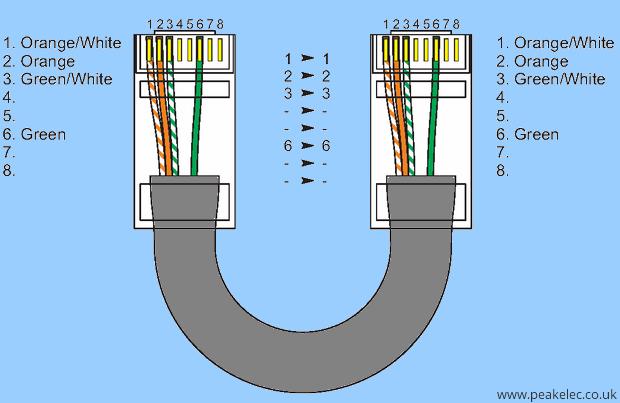 ethernet-duz-birebir-kablo-baglantisi-4-