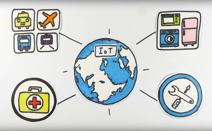 Простой способ создать IoT-приложение для мониторинга удаленных серверов на платформе IBM Bluemix