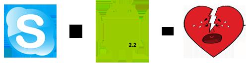 Skype анонсировал прекращение поддержки Android 2.2 и предыдущих версий