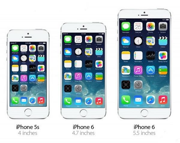 Сколько дизайнов интерфейсов на самом деле нужно рисовать для iPhone 4, 5, 6 и 6+?