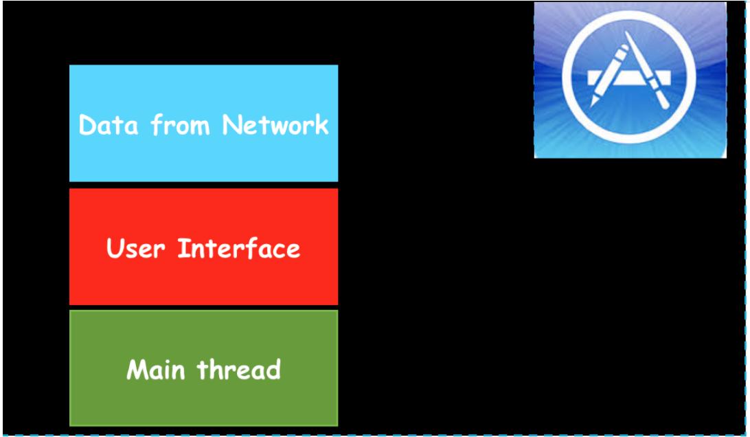 Многопоточность (concurrency) в Swift 3. GCD и Dispatch Queues