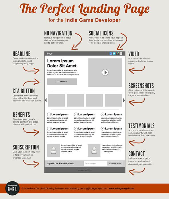 Веб-разработка: Создание веб-сайта. Курс молодого бойца