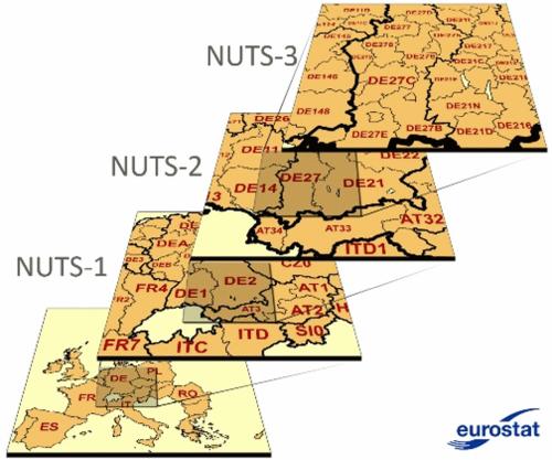 R, GIS и fuzzyjoin: восстанавливаем демографические данные для NUTS регионов Дании